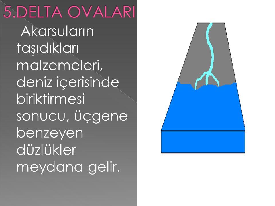 Akarsuların taşıdıkları malzemeleri, deniz içerisinde biriktirmesi sonucu, üçgene benzeyen düzlükler meydana gelir.