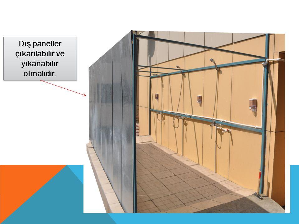Dış paneller çıkarılabilir ve yıkanabilir olmalıdır.
