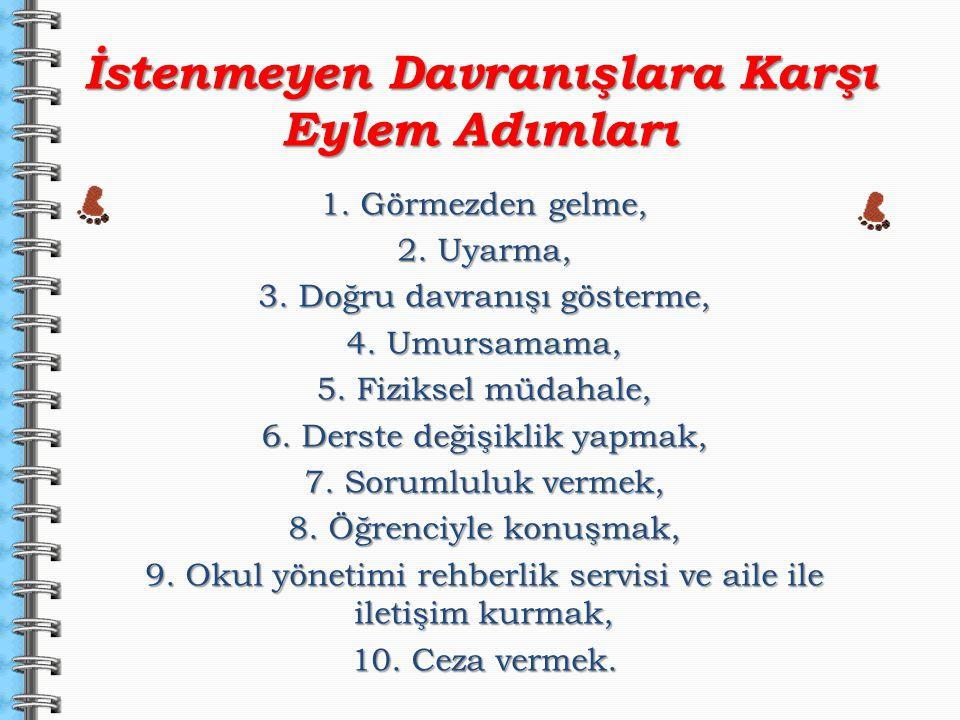 İstenmeyen Davranışlara Karşı Eylem Adımları 1. Görmezden gelme, 2. Uyarma, 3. Doğru davranışı gösterme, 4. Umursamama, 5. Fiziksel müdahale, 6. Derst