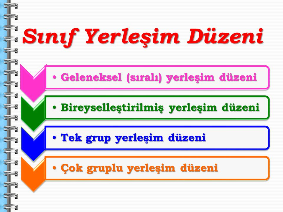 Sınıf Yerleşim Düzeni Geleneksel (sıralı) yerleşim düzeni Geleneksel (sıralı) yerleşim düzeni Bireyselleştirilmiş yerleşim düzeni Bireyselleştirilmiş