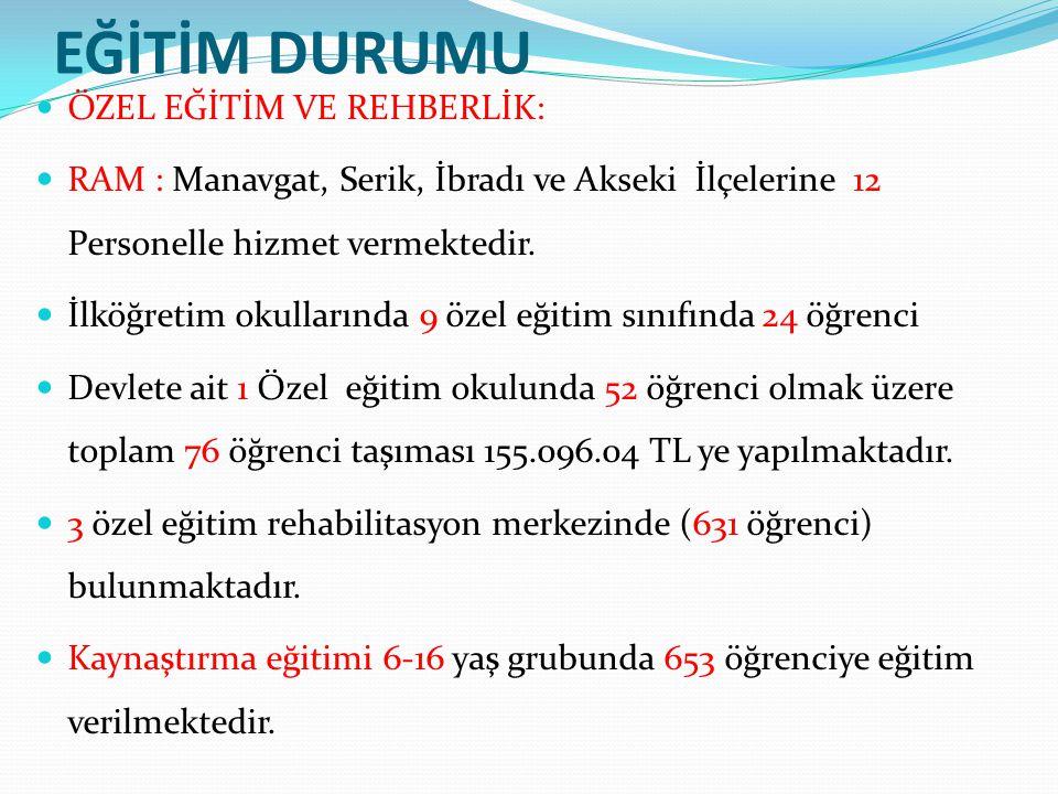EĞİTİM DURUMU ÖZEL EĞİTİM VE REHBERLİK: RAM : Manavgat, Serik, İbradı ve Akseki İlçelerine 12 Personelle hizmet vermektedir. İlköğretim okullarında 9