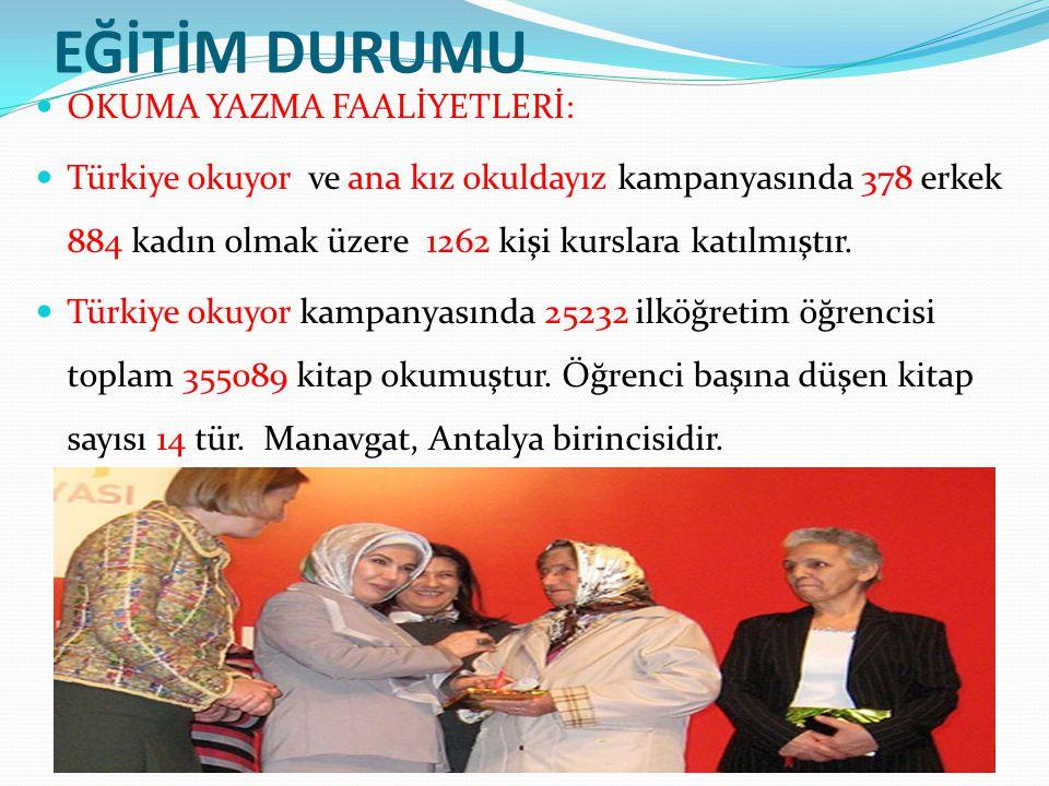 EĞİTİM DURUMU OKUMA YAZMA FAALİYETLERİ: Türkiye okuyor ve ana kız okuldayız kampanyasında 378 erkek 884 kadın olmak üzere 1262 kişi kurslara katılmışt