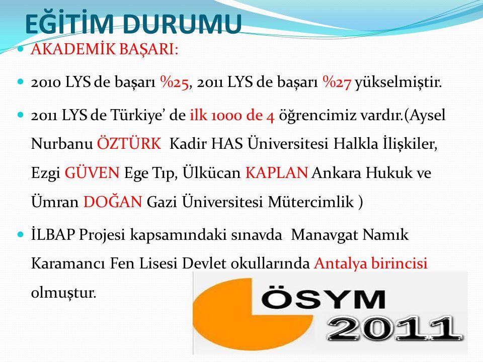 EĞİTİM DURUMU AKADEMİK BAŞARI: 2010 LYS de başarı %25, 2011 LYS de başarı %27 yükselmiştir. 2011 LYS de Türkiye' de ilk 1000 de 4 öğrencimiz vardır.(A