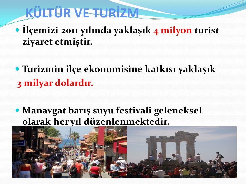 KÜLTÜR VE TURİZM İlçemizi 2011 yılında yaklaşık 4 milyon turist ziyaret etmiştir. Turizmin ilçe ekonomisine katkısı yaklaşık 3 milyar dolardır. Manavg