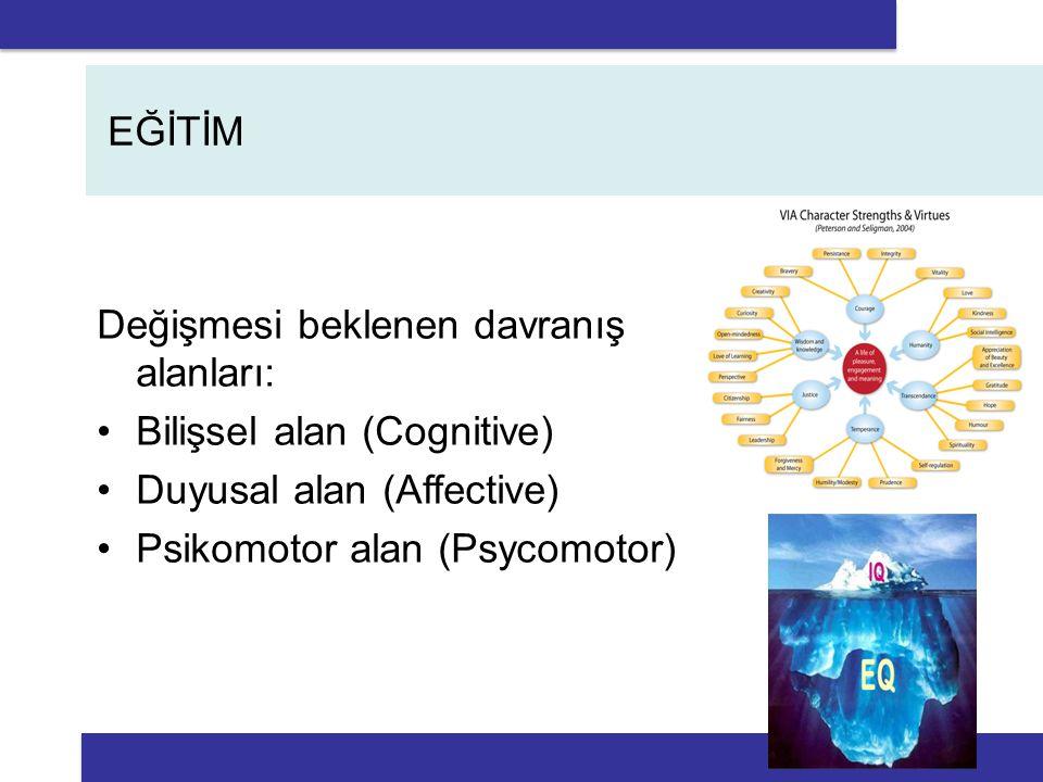 EĞİTİM Değişmesi beklenen davranış alanları: Bilişsel alan (Cognitive) Duyusal alan (Affective) Psikomotor alan (Psycomotor)