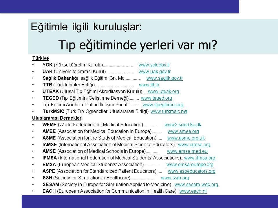 Türkiye YÖK (Yükseköğretim Kurulu)......................... www.yok.gov.trwww.yok.gov.tr ÜAK (Üniversitelerarası Kurul)....................... www.uak