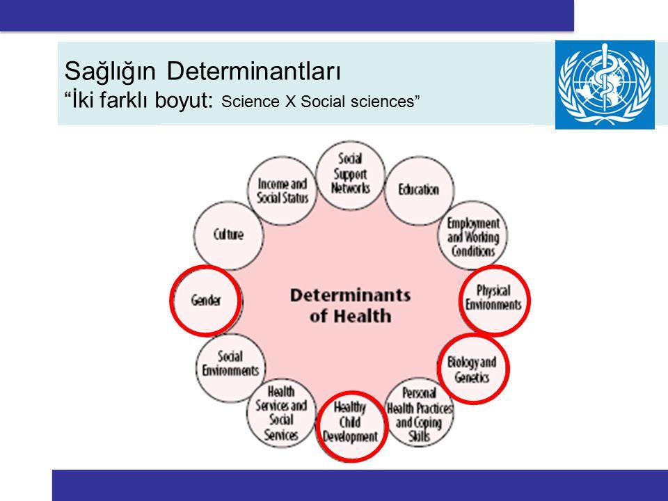 """Sağlığın Determinantları """"İki farklı boyut: Science X Social sciences"""""""
