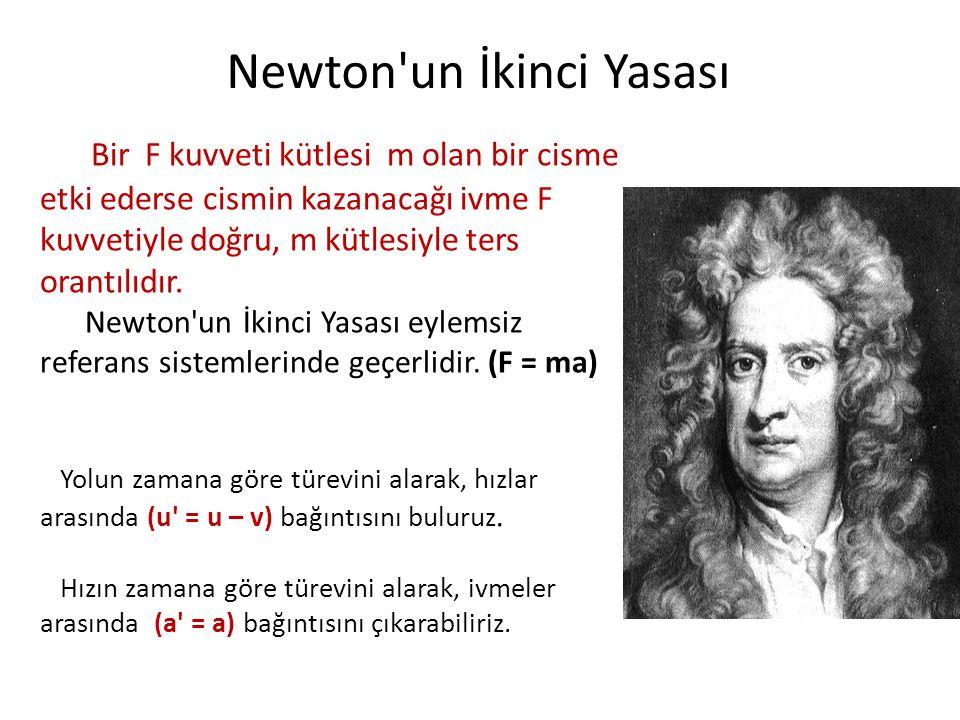 Newton'un İkinci Yasası Bir F kuvveti kütlesi m olan bir cisme etki ederse cismin kazanacağı ivme F kuvvetiyle doğru, m kütlesiyle ters orantılıdır. N