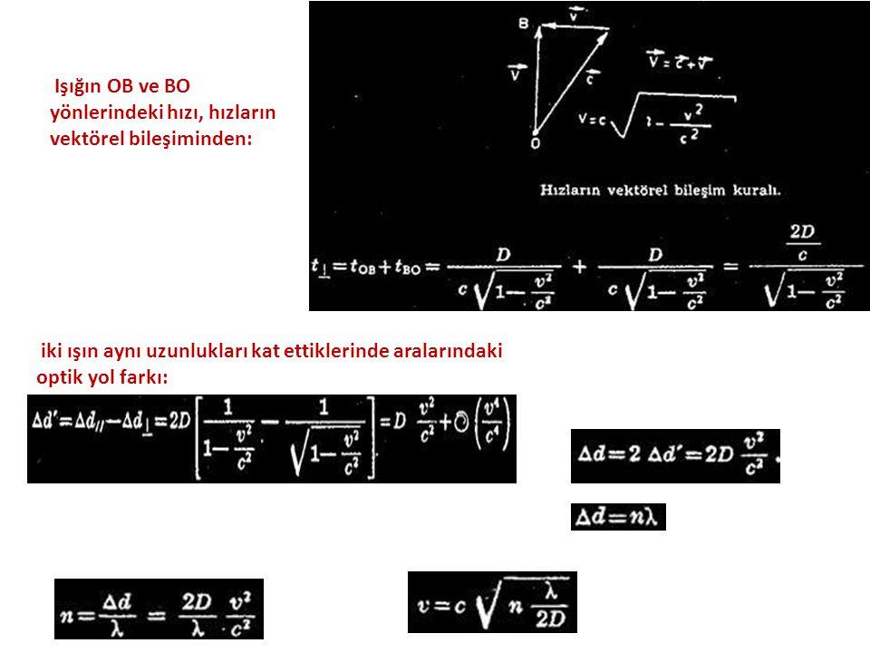 Işığın OB ve BO yönlerindeki hızı, hızların vektörel bileşiminden: iki ışın aynı uzunlukları kat ettiklerinde aralarındaki optik yol farkı: