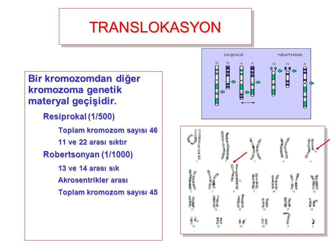 TRANSLOKASYONTRANSLOKASYON Bir kromozomdan diğer kromozoma genetik materyal geçişidir. Resiprokal (1/500) Toplam kromozom sayısı 46 11 ve 22 arası sık