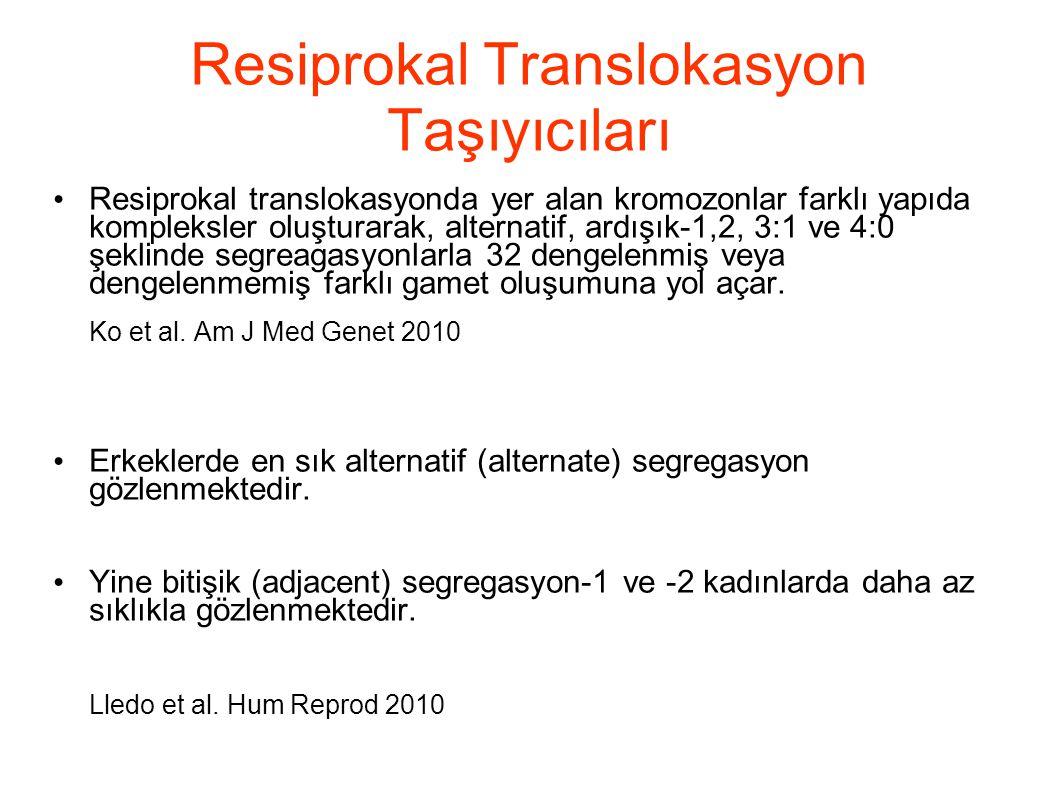Resiprokal Translokasyon Taşıyıcıları Resiprokal translokasyonda yer alan kromozonlar farklı yapıda kompleksler oluşturarak, alternatif, ardışık-1,2,