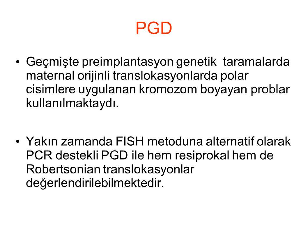 PGD Geçmişte preimplantasyon genetik taramalarda maternal orijinli translokasyonlarda polar cisimlere uygulanan kromozom boyayan problar kullanılmakta