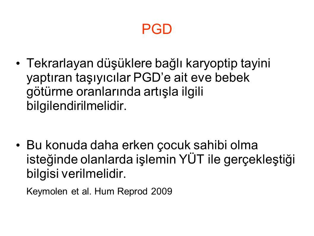 PGD Tekrarlayan düşüklere bağlı karyoptip tayini yaptıran taşıyıcılar PGD'e ait eve bebek götürme oranlarında artışla ilgili bilgilendirilmelidir. Bu