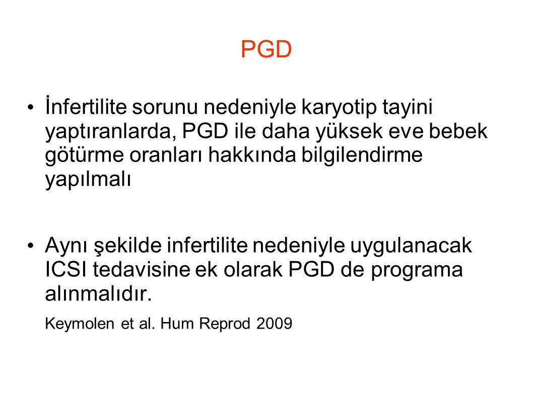 PGD İnfertilite sorunu nedeniyle karyotip tayini yaptıranlarda, PGD ile daha yüksek eve bebek götürme oranları hakkında bilgilendirme yapılmalı Aynı ş