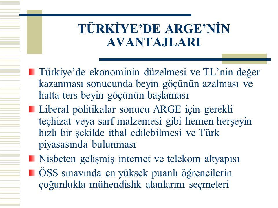 TÜRKİYE'DE ARGE'NİN AVANTAJLARI Türkiye'de ekonominin düzelmesi ve TL'nin değer kazanması sonucunda beyin göçünün azalması ve hatta ters beyin göçünün