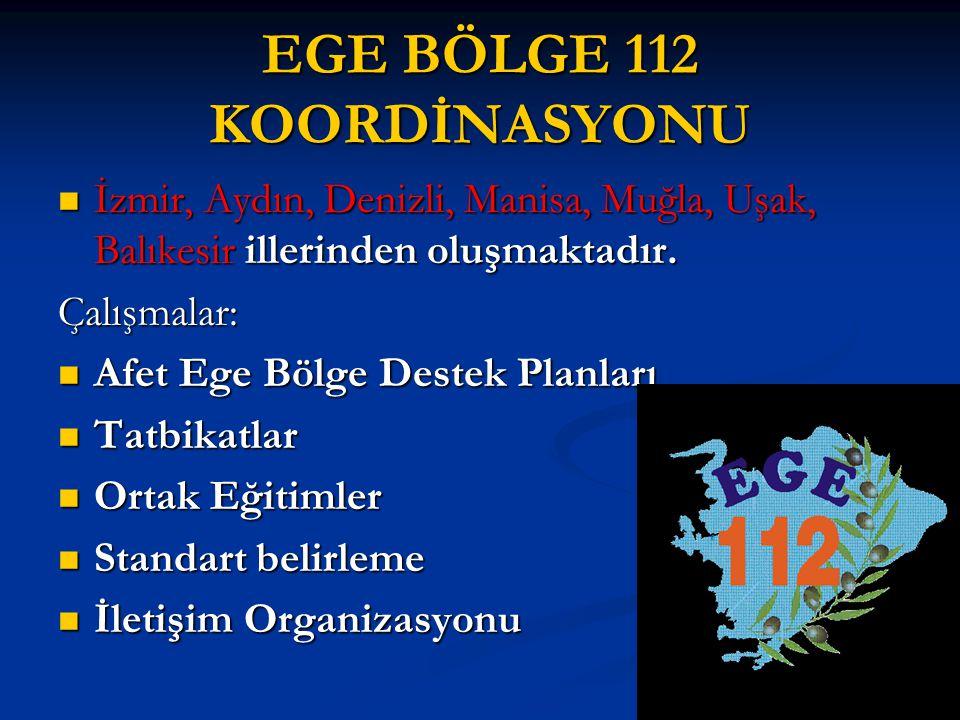 EGE BÖLGE 112 KOORDİNASYONU İzmir, Aydın, Denizli, Manisa, Muğla, Uşak, Balıkesir illerinden oluşmaktadır. İzmir, Aydın, Denizli, Manisa, Muğla, Uşak,