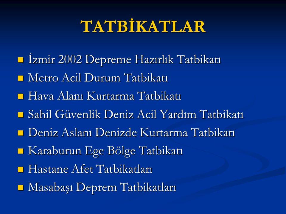 TATBİKATLAR İzmir 2002 Depreme Hazırlık Tatbikatı İzmir 2002 Depreme Hazırlık Tatbikatı Metro Acil Durum Tatbikatı Metro Acil Durum Tatbikatı Hava Ala
