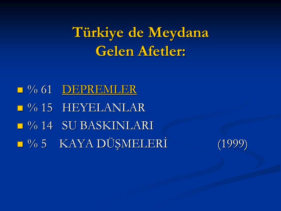 Türkiye de Meydana Gelen Afetler: % 61 DEPREMLER % 61 DEPREMLERDEPREMLER % 15 HEYELANLAR % 15 HEYELANLAR % 14 SU BASKINLARI % 14 SU BASKINLARI % 5 KAY