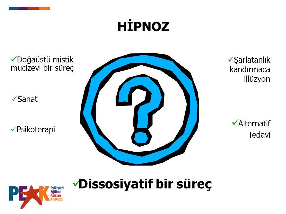 İçerik HİPNOZ BİLGİSİ Hipnoz tarihçesi Nedir, Ne değildir.