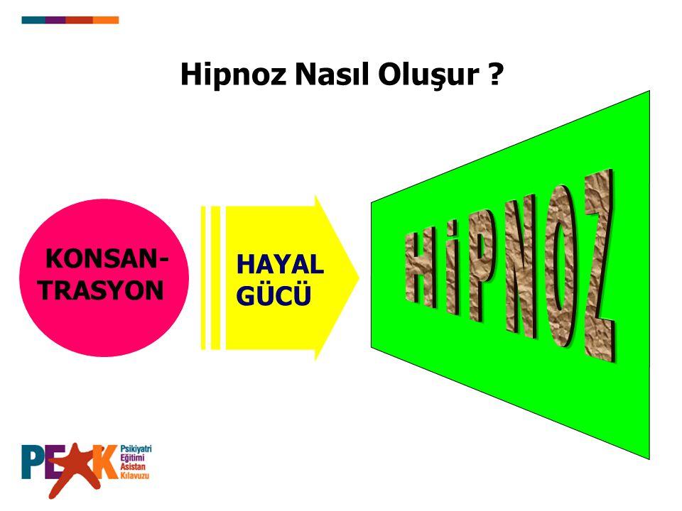 Hipnoz Nasıl Oluşur ? KONSAN- TRASYON HAYAL GÜCÜ