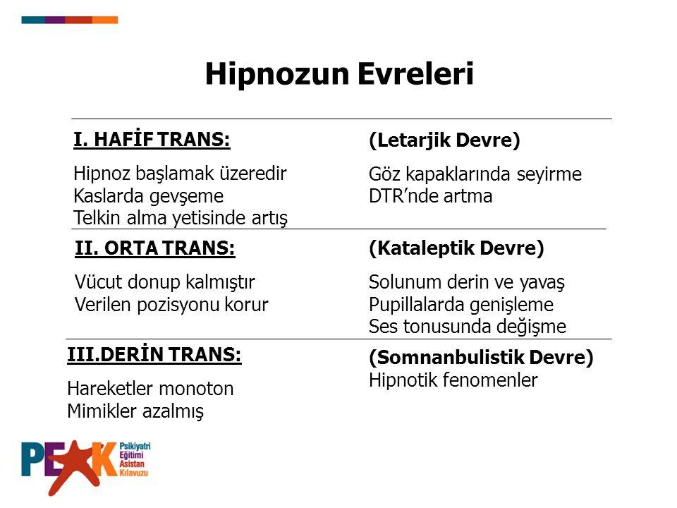Hipnozun Evreleri I. HAFİF TRANS: Hipnoz başlamak üzeredir Kaslarda gevşeme Telkin alma yetisinde artış (Letarjik Devre) Göz kapaklarında seyirme DTR'