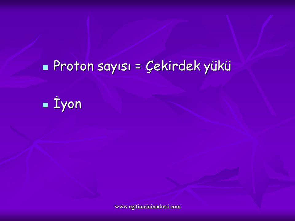 Proton sayısı = Çekirdek yükü Proton sayısı = Çekirdek yükü İyon İyon www.egitimcininadresi.com