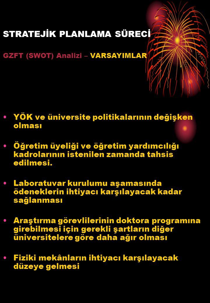 Atatürk ilke ve devrimlerine bağlı, laiklik ve Cumhuriyet ilkelerinden ödün vermeyen, çalışkan, bilgi ve birikimlerini tüm insanlık yararına kullanan, topluma yararlı, evrensel değerler ışığında, modern, yaratıcı ve pozitif düşünen, katılımcı, üretken ve yarattığı değerlerle ülkesini tüm dünyada temsil eden üstün nitelikli bireyler yetiştirmek.