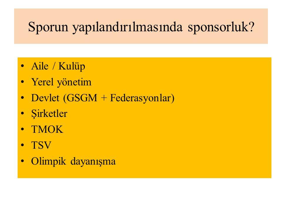 Sporun yapılandırılmasında sponsorluk? Aile / Kulüp Yerel yönetim Devlet (GSGM + Federasyonlar) Şirketler TMOK TSV Olimpik dayanışma