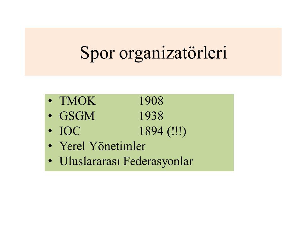 Spor organizatörleri TMOK1908 GSGM1938 IOC1894 (!!!) Yerel Yönetimler Uluslararası Federasyonlar