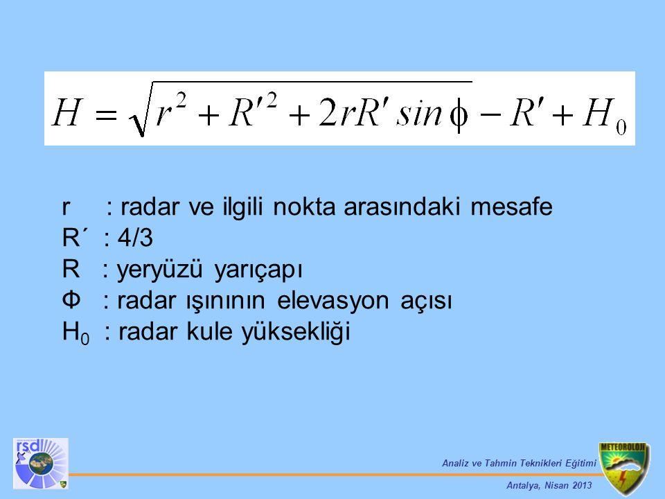 Analiz ve Tahmin Teknikleri Eğitimi Antalya, Nisan 2013 r : radar ve ilgili nokta arasındaki mesafe R´ : 4/3 R : yeryüzü yarıçapı Ф : radar ışınının e