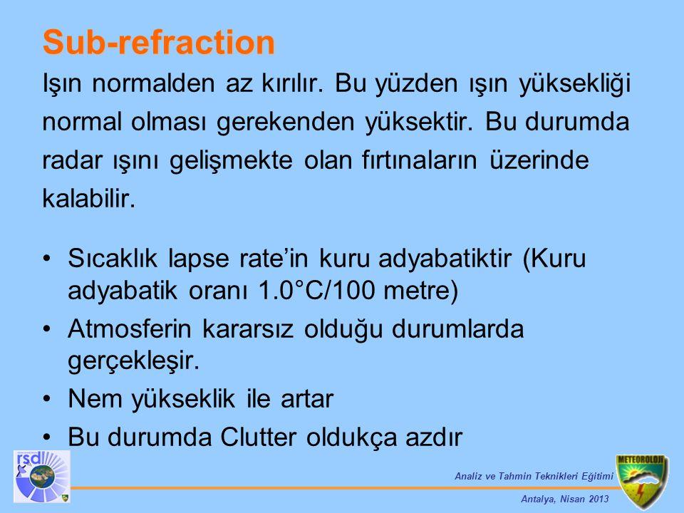 Analiz ve Tahmin Teknikleri Eğitimi Antalya, Nisan 2013 Sub-refraction Işın normalden az kırılır. Bu yüzden ışın yüksekliği normal olması gerekenden y