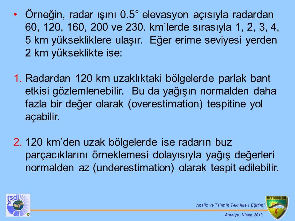 Analiz ve Tahmin Teknikleri Eğitimi Antalya, Nisan 2013 Örneğin, radar ışını 0.5° elevasyon açısıyla radardan 60, 120, 160, 200 ve 230. km'lerde sıras