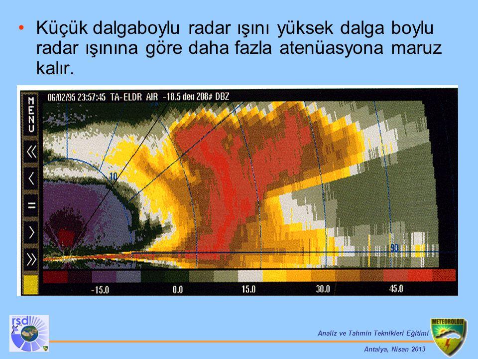 Analiz ve Tahmin Teknikleri Eğitimi Antalya, Nisan 2013 Küçük dalgaboylu radar ışını yüksek dalga boylu radar ışınına göre daha fazla atenüasyona maru