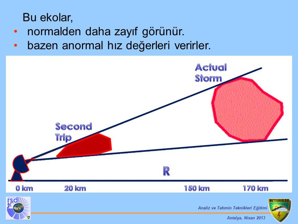 Analiz ve Tahmin Teknikleri Eğitimi Antalya, Nisan 2013 Bu ekolar, normalden daha zayıf görünür. bazen anormal hız değerleri verirler.