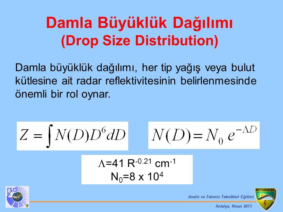 Analiz ve Tahmin Teknikleri Eğitimi Antalya, Nisan 2013 Damla Büyüklük Dağılımı (Drop Size Distribution)  =41 R -0.21 cm -1 N 0 =8 x 10 4 Damla büyük
