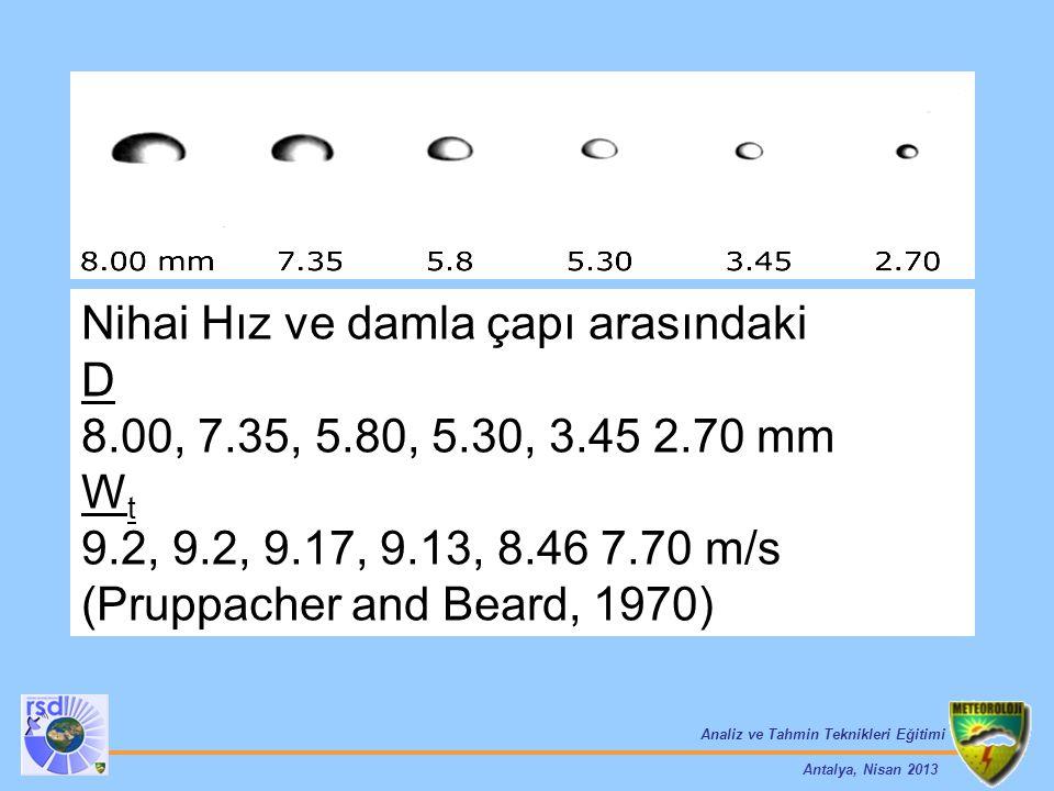 Analiz ve Tahmin Teknikleri Eğitimi Antalya, Nisan 2013 Nihai Hız ve damla çapı arasındaki D 8.00, 7.35, 5.80, 5.30, 3.45 2.70 mm W t 9.2, 9.2, 9.17,