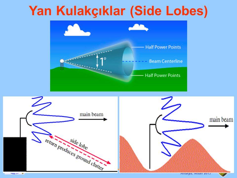 Analiz ve Tahmin Teknikleri Eğitimi Antalya, Nisan 2013 6 Yan Kulakçıklar (Side Lobes)