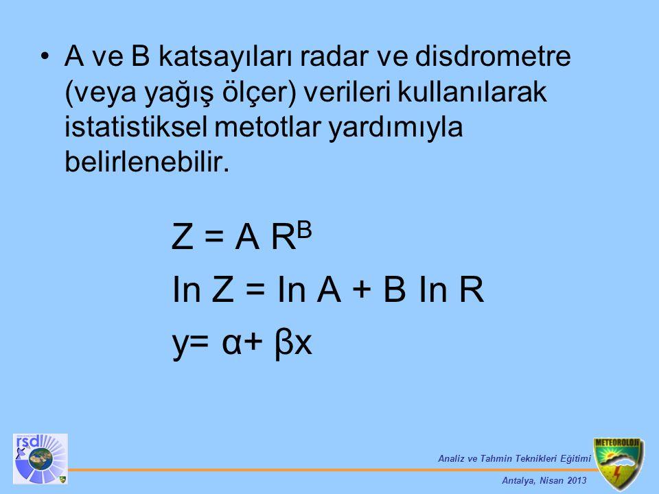 Analiz ve Tahmin Teknikleri Eğitimi Antalya, Nisan 2013 A ve B katsayıları radar ve disdrometre (veya yağış ölçer) verileri kullanılarak istatistiksel