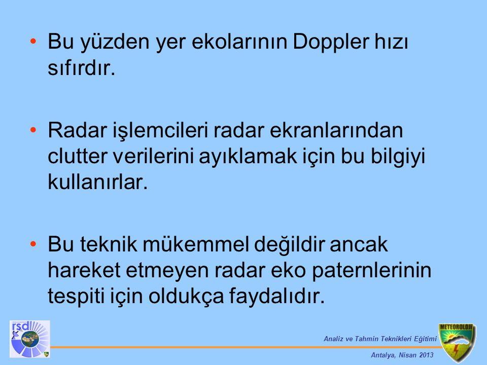 Analiz ve Tahmin Teknikleri Eğitimi Antalya, Nisan 2013 Bu yüzden yer ekolarının Doppler hızı sıfırdır. Radar işlemcileri radar ekranlarından clutter