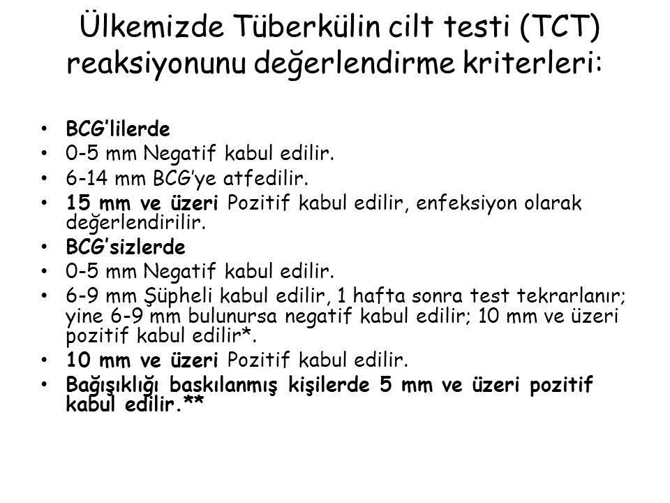 Ülkemizde Tüberkülin cilt testi (TCT) reaksiyonunu değerlendirme kriterleri: BCG'lilerde 0-5 mm Negatif kabul edilir. 6-14 mm BCG'ye atfedilir. 15 mm