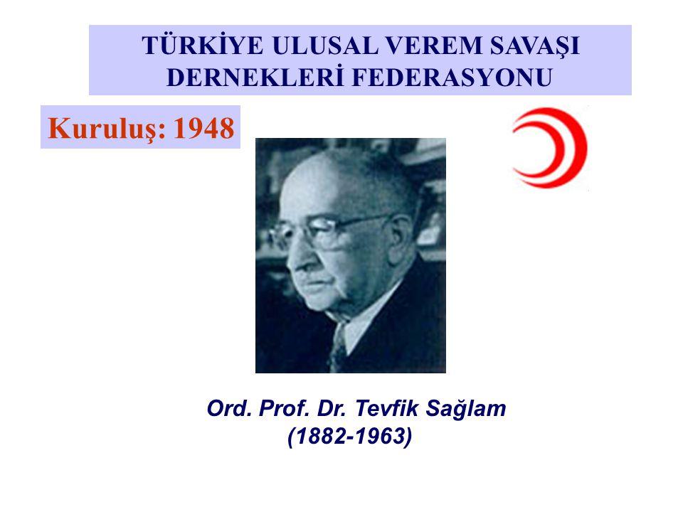 Ord. Prof. Dr. Tevfik Sağlam (1882-1963) Kuruluş: 1948 TÜRKİYE ULUSAL VEREM SAVAŞI DERNEKLERİ FEDERASYONU