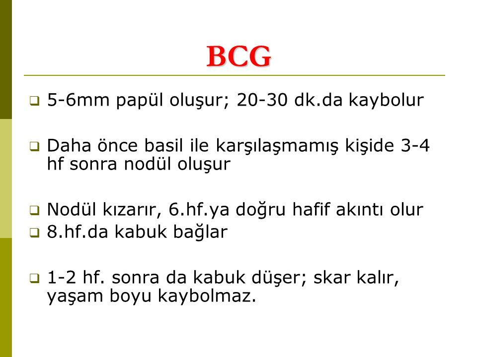 BCG  5-6mm papül oluşur; 20-30 dk.da kaybolur  Daha önce basil ile karşılaşmamış kişide 3-4 hf sonra nodül oluşur  Nodül kızarır, 6.hf.ya doğru hafif akıntı olur  8.hf.da kabuk bağlar  1-2 hf.