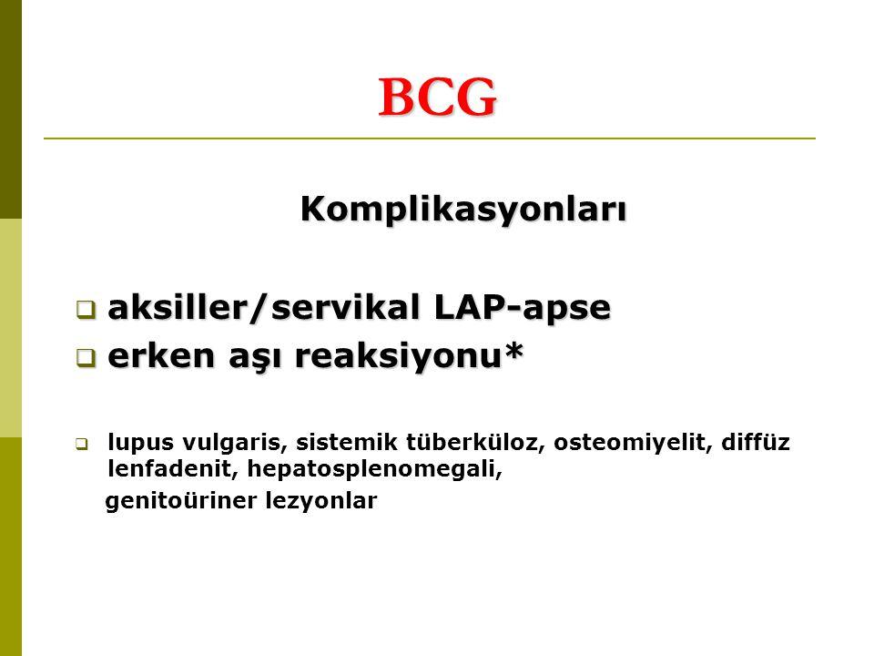 BCG Komplikasyonları  aksiller/servikal LAP-apse  erken aşı reaksiyonu*  lupus vulgaris, sistemik tüberküloz, osteomiyelit, diffüz lenfadenit, hepatosplenomegali, genitoüriner lezyonlar