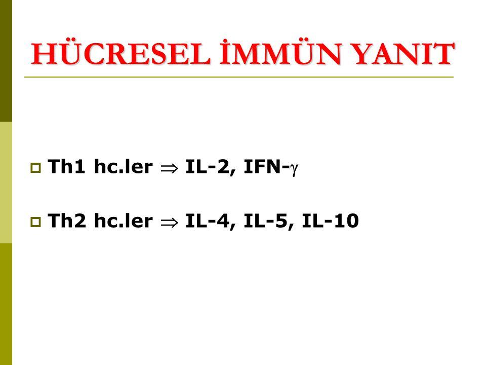 HÜCRESEL İMMÜN YANIT  Th1 hc.ler  IL-2, IFN-  Th2 hc.ler  IL-4, IL-5, IL-10