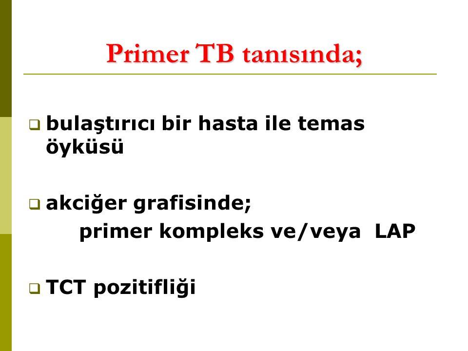 Primer TB tanısında;  bulaştırıcı bir hasta ile temas öyküsü  akciğer grafisinde; primer kompleks ve/veya LAP  TCT pozitifliği