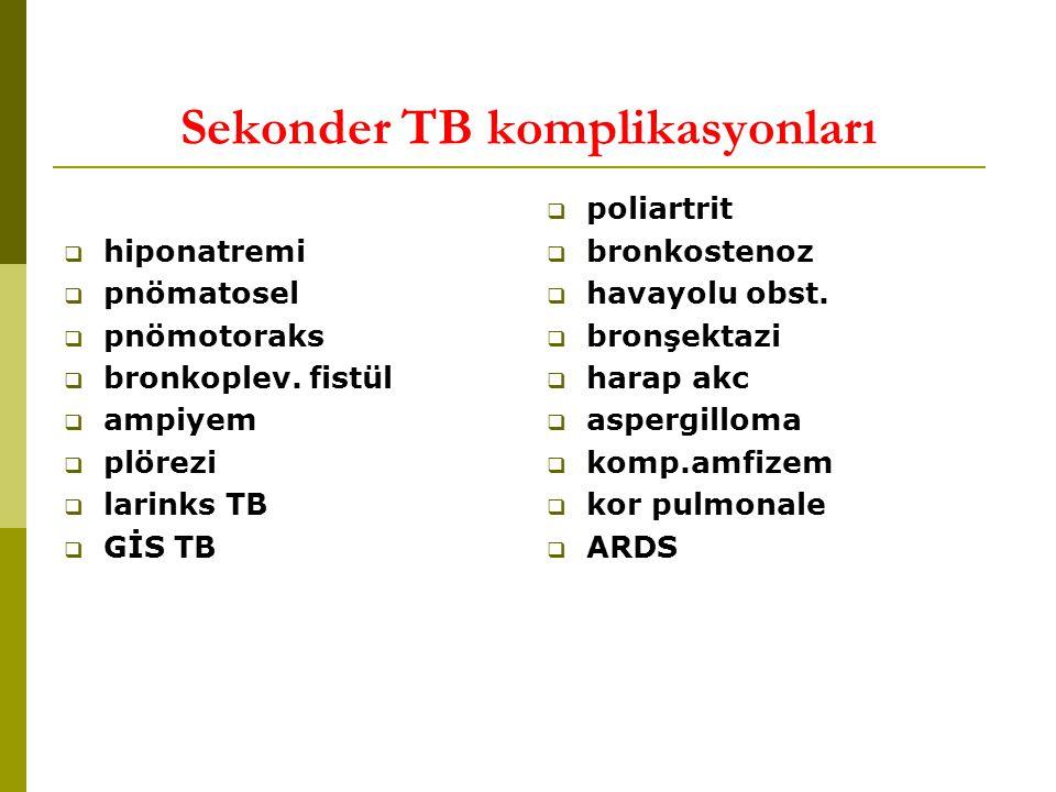 Sekonder TB komplikasyonları  hiponatremi  pnömatosel  pnömotoraks  bronkoplev.