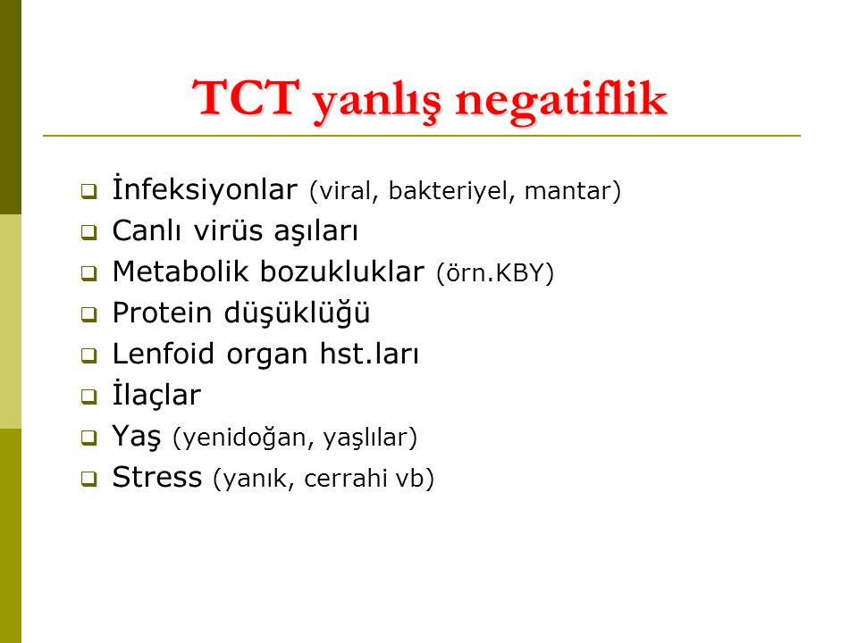 TCT yanlış negatiflik  İnfeksiyonlar (viral, bakteriyel, mantar)  Canlı virüs aşıları  Metabolik bozukluklar (örn.KBY)  Protein düşüklüğü  Lenfoid organ hst.ları  İlaçlar  Yaş (yenidoğan, yaşlılar)  Stress (yanık, cerrahi vb)