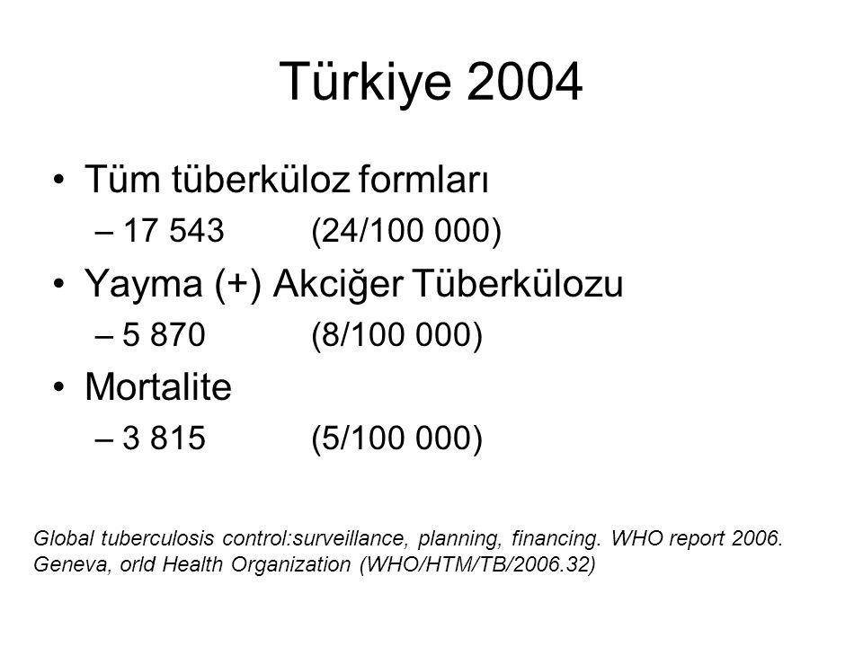 2005 Yılı Yeni Tüberküloz Hastası Bölgelere Göre İnsidans Hızları, (yüzbinde)