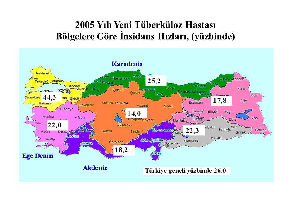 Türkiye'de yıllara göre tüberküloz insidansı (n/100 000) WHO Report 2003.