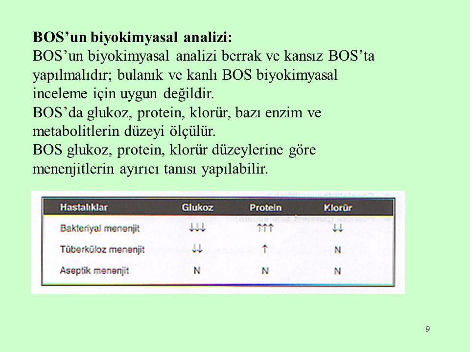 9 BOS'un biyokimyasal analizi: BOS'un biyokimyasal analizi berrak ve kansız BOS'ta yapılmalıdır; bulanık ve kanlı BOS biyokimyasal inceleme için uygun
